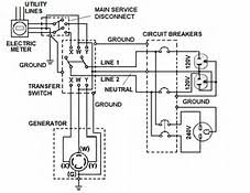 cutler hammer manual transfer switch wiring diagram cutler gallery cutler hammer manual transfer switch wiring diagram