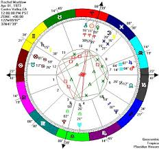 Jon Stewart Natal Chart Rachel Maddows Ascendant Astrologers Community
