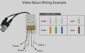 best webcam to s video wiring diagram web cam project wiring diagrams s video to component wiring diagram at S Video Wiring Diagram