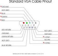 vga cable wiring diagram vga image wiring diagram 15 pin vga pinout diagram images diagramvideowiring harness on vga cable wiring diagram