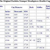 Parduba Trumpet Mouthpiece Partp55hj