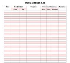 Travel Mileage Log Template Example Gas Pdf Piliapp Co