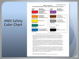 Ansi Z535 1 Safety Colors New Directions Ppt Video Online