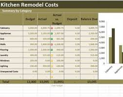 Home Remodeling Cost Calculator Home Renovation Costs Calculator Excel Template Remodel Cost Etsy