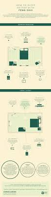 Small Bedroom Feng Shui Layout 17 Best Ideas About Casa Feng Shui On Pinterest Feng Shui