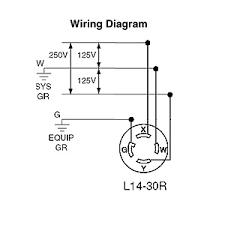 leviton l wiring diagram wiring diagram and schematic design l630p power plug 30 ere 250 volt nema l6 30p hubbell hbl2621 moresave image nema l14 30 plug wiring diagram