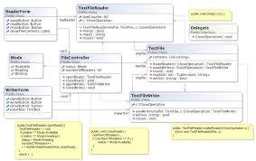 Iterator Design Pattern New Design Ideas