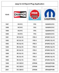 Ac Marine Spark Plug Chart 68 Prototypical Ac Delco Spark Plug Application Chart