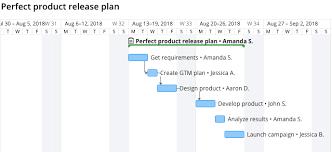 Gantt Chart App Android When To Use A Project Calendar Vs A Gantt Chart