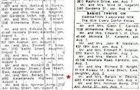 Birth Announcement In Newspaper Hawaiian Newspapers Dont Prove Birthplace Wnd