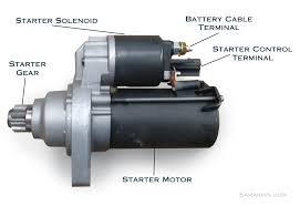 starter motor, starting system how it 12 Volt Starter Wiring Diagram Dodge Ignition Switch Wiring Diagram