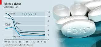 Pharma Patent Cliff Chart The Economist