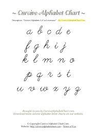 Lowercase Cursive Alphabet Worksheet Cursive Letters A Through Z Lowercase Cursive Alphabet Z Cursive
