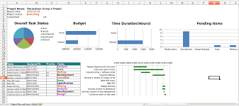 Project Status Report Timesheet Budget Odoo Apps