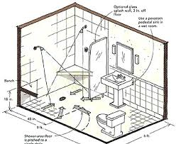walk in shower dimensions designing showers for small bathrooms fine top 9 typical walk in shower dimensions