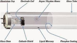 fluorescent light wiring diagram uk fluorescent wiring diagrams fluorescent light wiring diagram uk construction%2bof%2bthe%2bfluorescent%2blamp