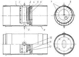 Анализ и обоснование выбора сверла для глубокого сверления  Индикаторные звездки для обмера глубоких отверстий обеспечивают значительное сокращение времени на обмер и более точное определение размеров диаметров