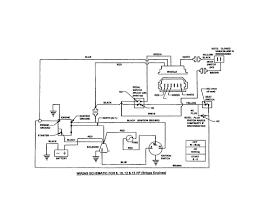Vanguard motor wiring diagram new wiring diagram briggs motor refrence wiring diagram save as s