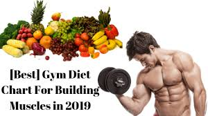 Best Gym Diet Chart For Building Muscles In 2019