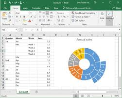 Create Excel 2016 Chart Types In C Syncfusion Blogs