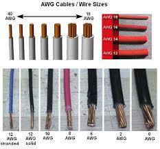 Awg Size Chart American Wire Gauge Awg Cable Conductor Size Chart Table