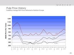 Forex Pix Pulp Usa Nbsk Price Make Money Sleeping