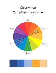 Wella Underlying Pigments Chart How To Fix Orange Hair After Bleaching 6 Quick Tips
