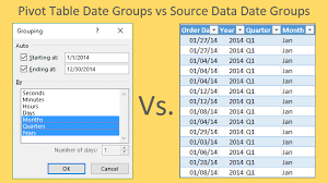 Pivot Table Chart Excel 2016 Grouping Dates In A Pivot Table Versus Grouping Dates In The