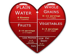 Healthy Diet Chart For Heart Patients Easy To Follow Food Chart L Ve Healthy Diet Tips Heart