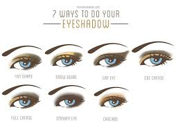 7 ways to do your eyeshadow this article covers what brushes to and use
