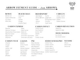 Carbon Tech Arrow Chart 77 Qualified Carbon Express Maxima Hunter Spine Chart