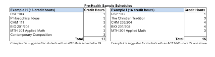 Sample Of Schedules Sample Schedules Heider College Of Business Creighton