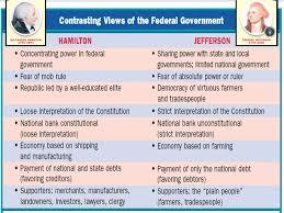 Jefferson Vs Hamilton Venn Diagram Federalists Vs Antifederalists Chart Ohye Mcpgroup Co