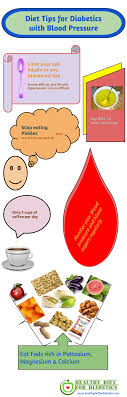 Blood Pressure Chart For Diabetics Diet Tips For Diabetics With High Blood Pressure
