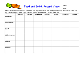 Blank Food Chart Magdalene Project Org