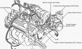 2001 impala engine diagram related keywords suggestions 2001 2001 chevy impala engine coolent temperature sensor