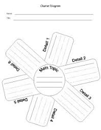 550bc874362b8955711a53c9b65c55b3 school items school stuff this graphic organizer is ideal for main idea and details it is on super teacher worksheets main idea