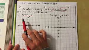 4 3 graphing linear equations in 2 variables using the slope y intercept