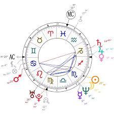 Rupaul Birth Chart