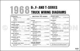 1968 f100 wiring diagram diy wiring diagrams \u2022 1968 ford f100 ignition wiring diagram 1968 ford pickup and truck wiring diagram f100 f250 f350 f500 f600 rh picclick com 1968 f100 turn signal wiring diagram 1968 f100 ignition switch wiring