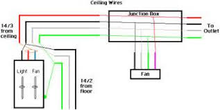 similiar ceiling fan wiring diagram 2 switches keywords wiring double switch for new ceiling fan wiring daigram 2 gif
