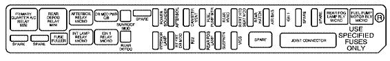 2004 cadillac srx fuse panel diagram wiring diagram \u2022 2007 Cadillac DTS Climate Control 2004 cadillac fuse diagram wiring diagram for light switch u2022 rh prestonfarmmotors co 2005 jetta fuse