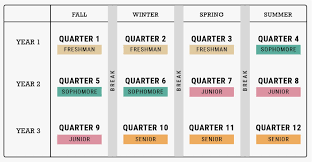 Calendar Year Quarters Year Round Structure Jpcatholic