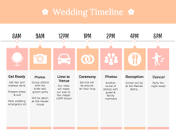 Picture Timeline 36 Timeline Template Examples And Design Tips Venngage