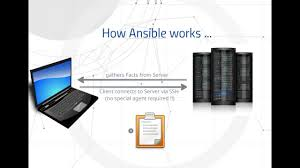 What Is Ansible A Short Devops Introduction