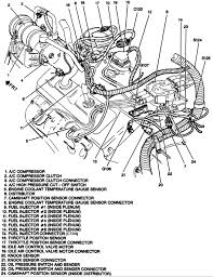 chevrolet chevy engine diagrams wiring diagram libraries 1997 chevy s10 engine diagram data wiring diagramchevy astro van engine diagram wiring database library 1997