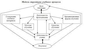 Курсовые работы по зао тандер Диплом по менеджменту тандер