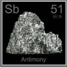 Antimony Price Chart 2017 Intercontinental Gold And Metals Ltd Antimony Thu Dec