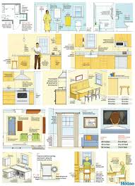 64 Important Numbers Every Homeowner Should Know   livingroom ...