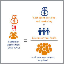 customer acquisition cost download your customer acquisition cost calculator convirza